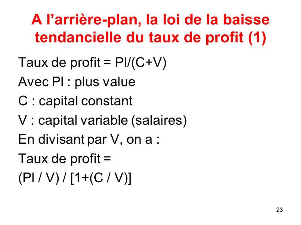 23 A larrière-plan, la loi de la baisse tendancielle du taux de profit (1) Taux de profit = Pl/(C+V) Avec Pl : plus value C : capital constant V : cap