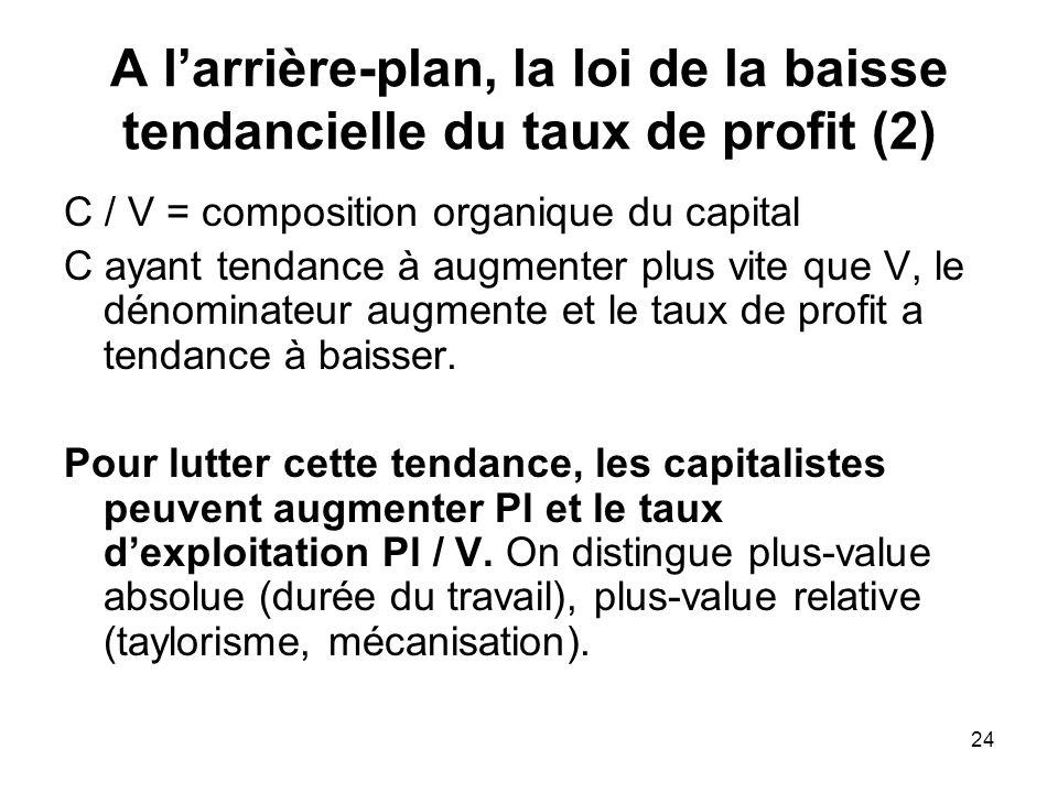 24 A larrière-plan, la loi de la baisse tendancielle du taux de profit (2) C / V = composition organique du capital C ayant tendance à augmenter plus