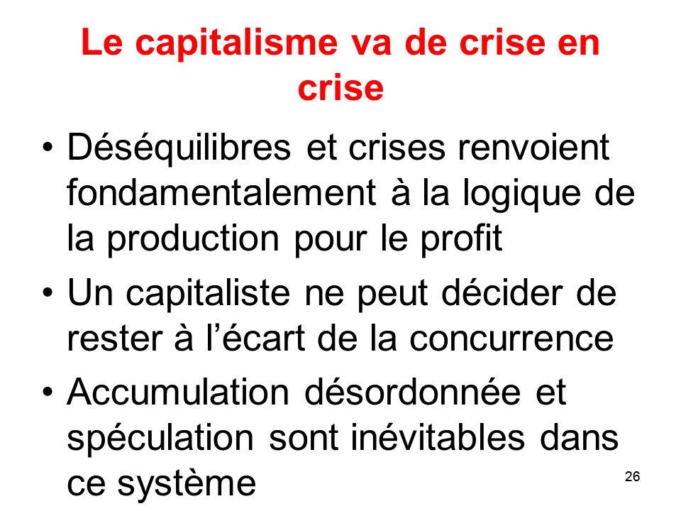 26 Le capitalisme va de crise en crise Déséquilibres et crises renvoient fondamentalement à la logique de la production pour le profit Un capitaliste