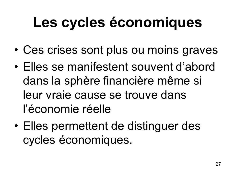27 Les cycles économiques Ces crises sont plus ou moins graves Elles se manifestent souvent dabord dans la sphère financière même si leur vraie cause