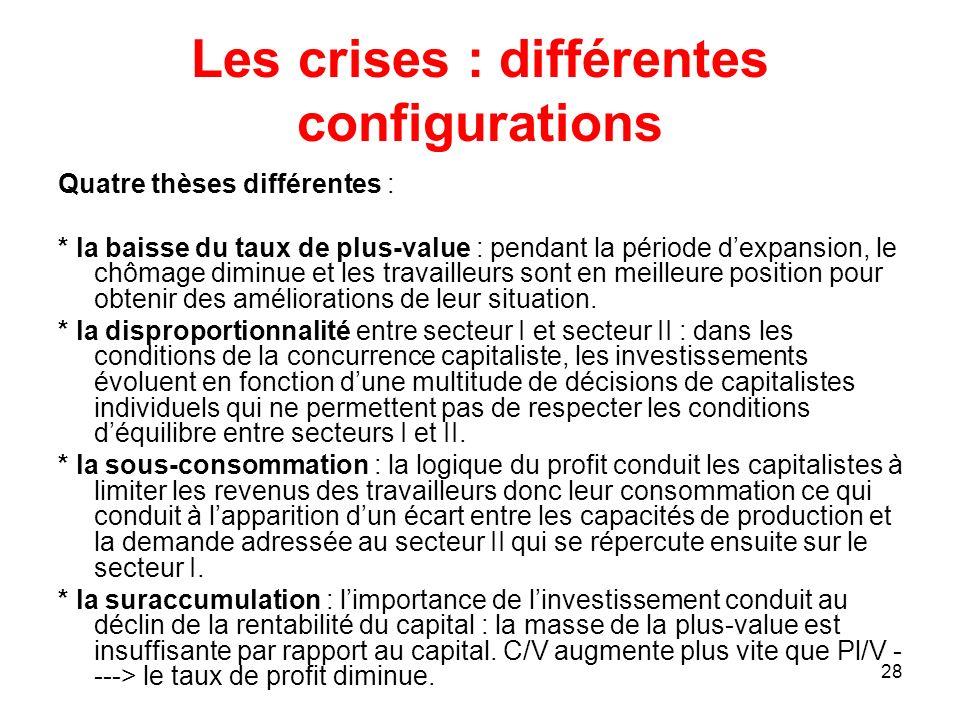 28 Les crises : différentes configurations Quatre thèses différentes : * la baisse du taux de plus-value : pendant la période dexpansion, le chômage d