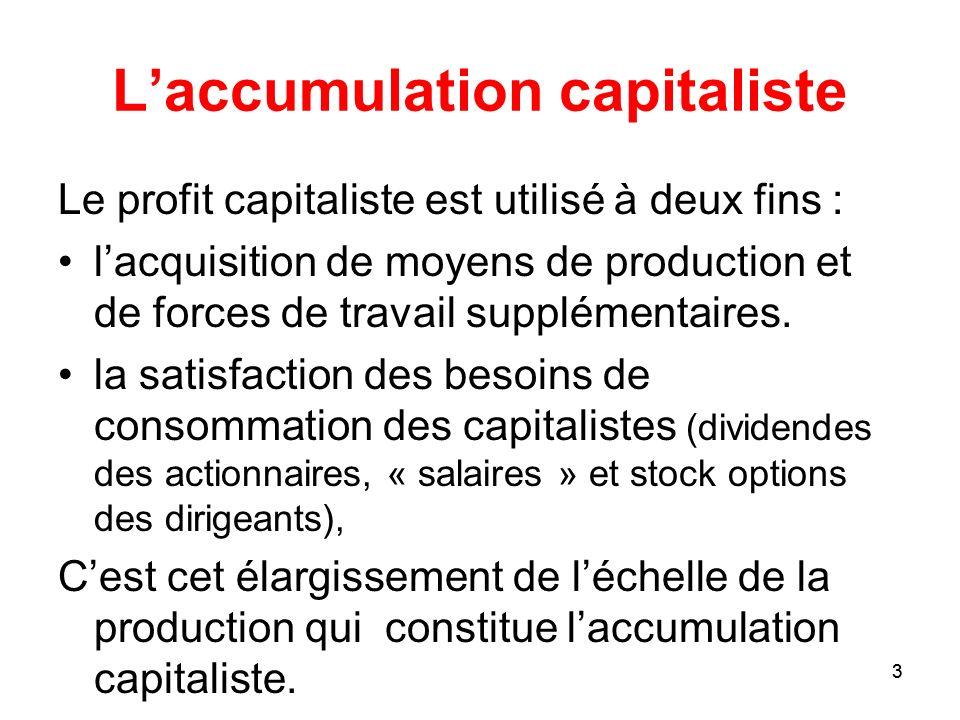 3 Laccumulation capitaliste Le profit capitaliste est utilisé à deux fins : lacquisition de moyens de production et de forces de travail supplémentair