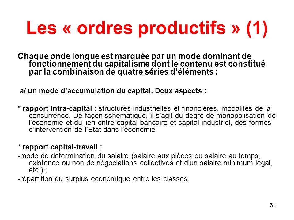31 Les « ordres productifs » (1) Chaque onde longue est marquée par un mode dominant de fonctionnement du capitalisme dont le contenu est constitué pa