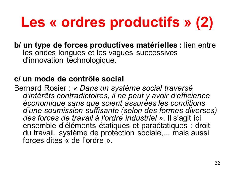 32 Les « ordres productifs » (2) b/ un type de forces productives matérielles : lien entre les ondes longues et les vagues successives dinnovation tec