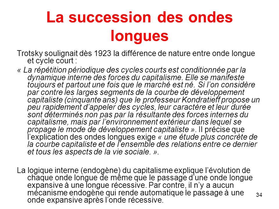 34 La succession des ondes longues Trotsky soulignait dès 1923 la différence de nature entre onde longue et cycle court : « La répétition périodique d