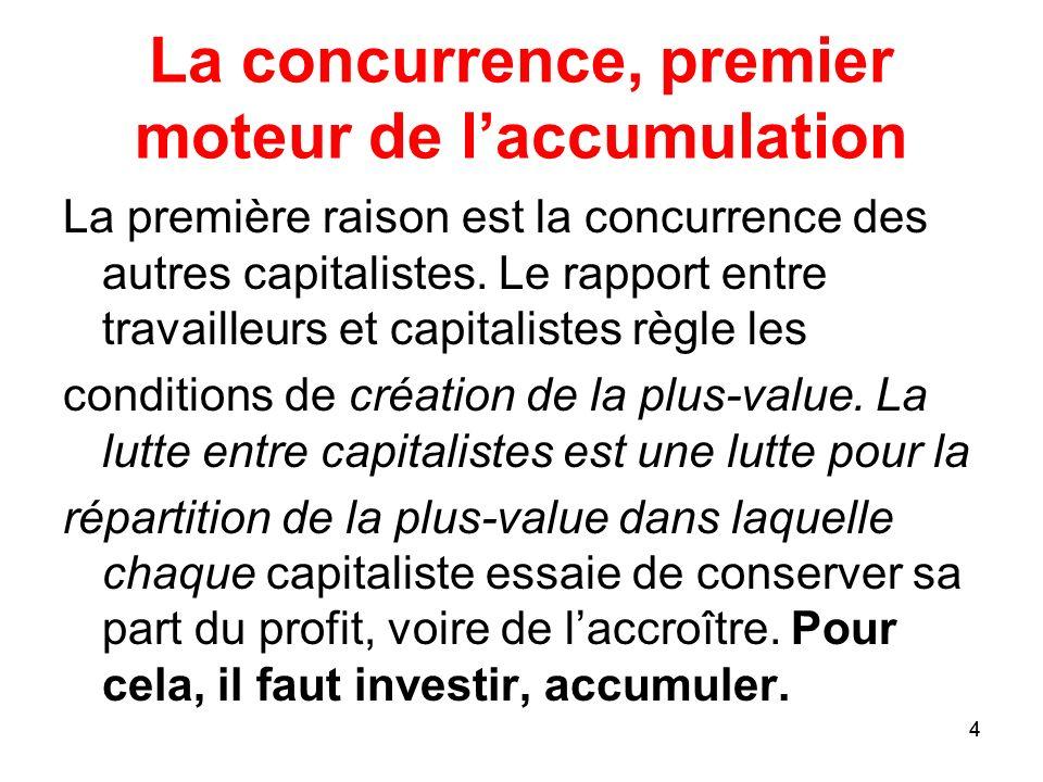 4 La concurrence, premier moteur de laccumulation La première raison est la concurrence des autres capitalistes. Le rapport entre travailleurs et capi