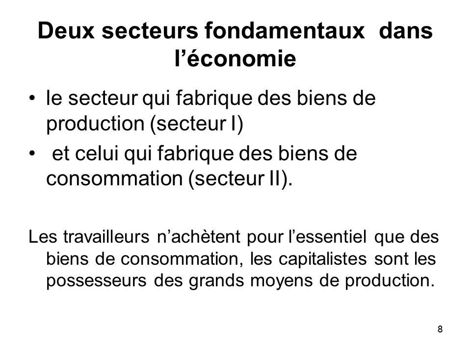 8 Deux secteurs fondamentaux dans léconomie le secteur qui fabrique des biens de production (secteur I) et celui qui fabrique des biens de consommatio