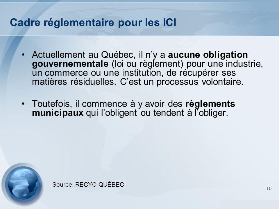 10 Actuellement au Québec, il ny a aucune obligation gouvernementale (loi ou règlement) pour une industrie, un commerce ou une institution, de récupér