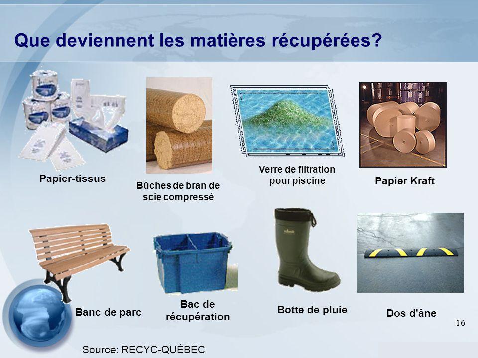 16 Que deviennent les matières récupérées? Papier-tissus Papier Kraft Bûches de bran de scie compressé Verre de filtration pour piscine Banc de parc D