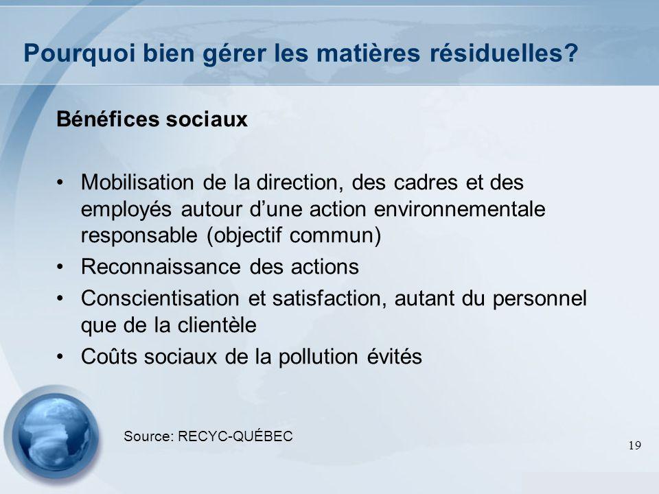 19 Bénéfices sociaux Mobilisation de la direction, des cadres et des employés autour dune action environnementale responsable (objectif commun) Reconn