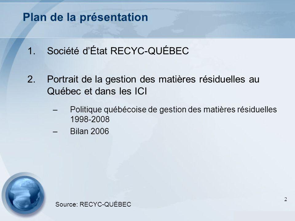 2 1.Société dÉtat RECYC-QUÉBEC 2.Portrait de la gestion des matières résiduelles au Québec et dans les ICI –Politique québécoise de gestion des matièr