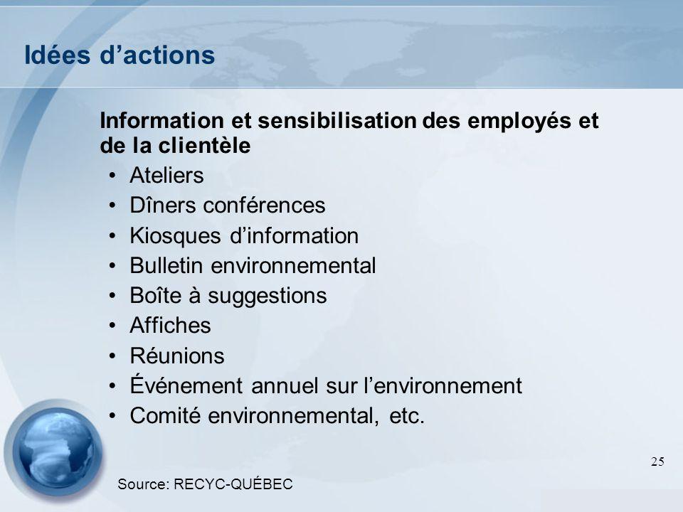 25 Information et sensibilisation des employés et de la clientèle Ateliers Dîners conférences Kiosques dinformation Bulletin environnemental Boîte à s
