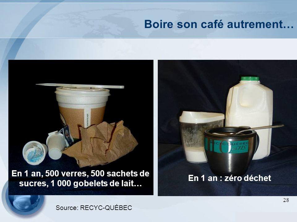 28 Boire son café autrement… En 1 an, 500 verres, 500 sachets de sucres, 1 000 gobelets de lait… En 5 ans, zéro déchet ! En 1 an : zéro déchet Source: