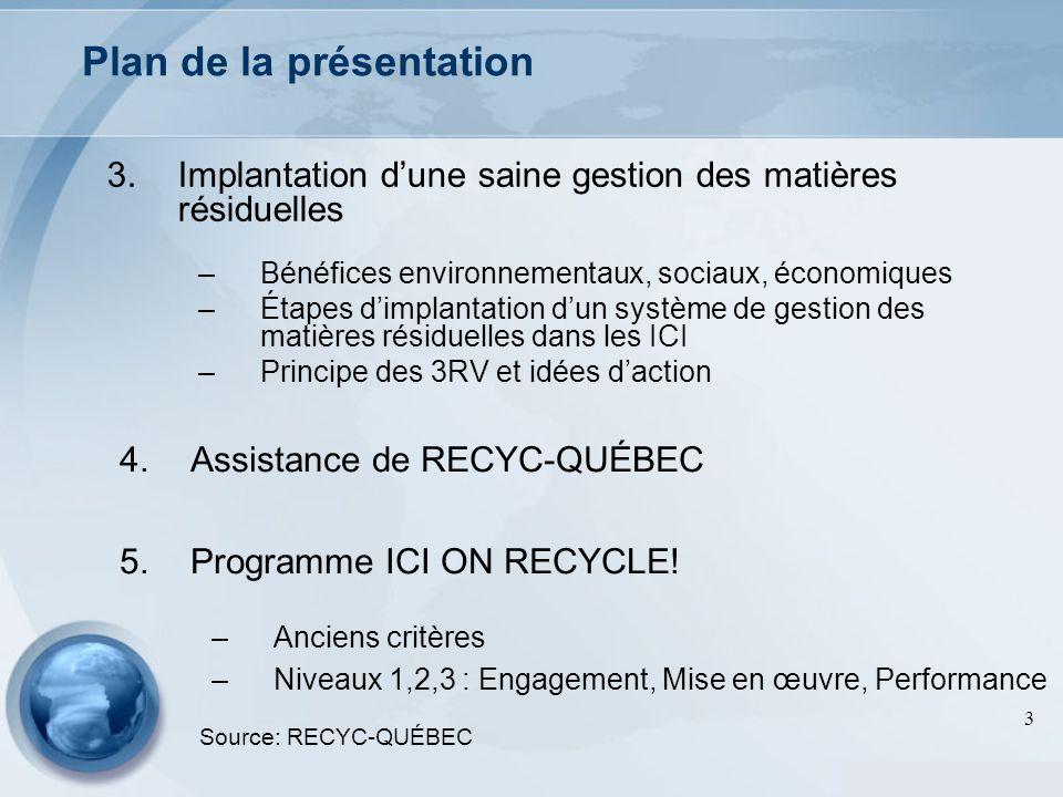 3 3.Implantation dune saine gestion des matières résiduelles –Bénéfices environnementaux, sociaux, économiques –Étapes dimplantation dun système de ge