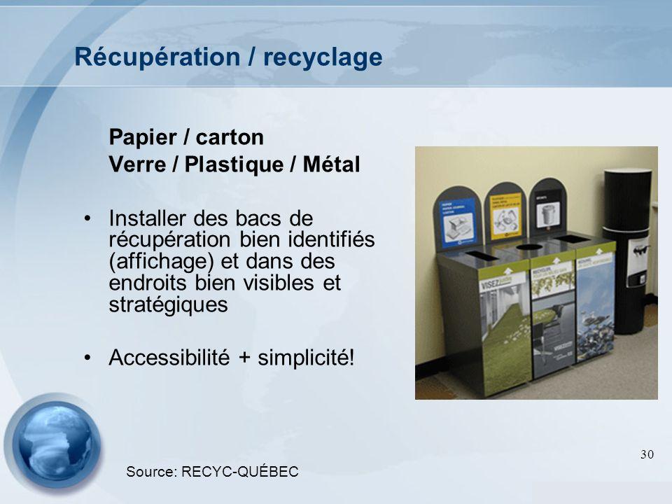 30 Récupération / recyclage Papier / carton Verre / Plastique / Métal Installer des bacs de récupération bien identifiés (affichage) et dans des endro