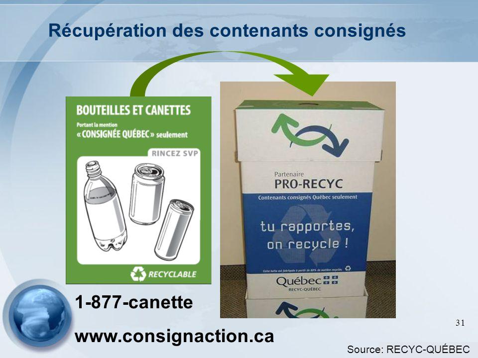 31 1-877-canette www.consignaction.ca Récupération des contenants consignés Source: RECYC-QUÉBEC