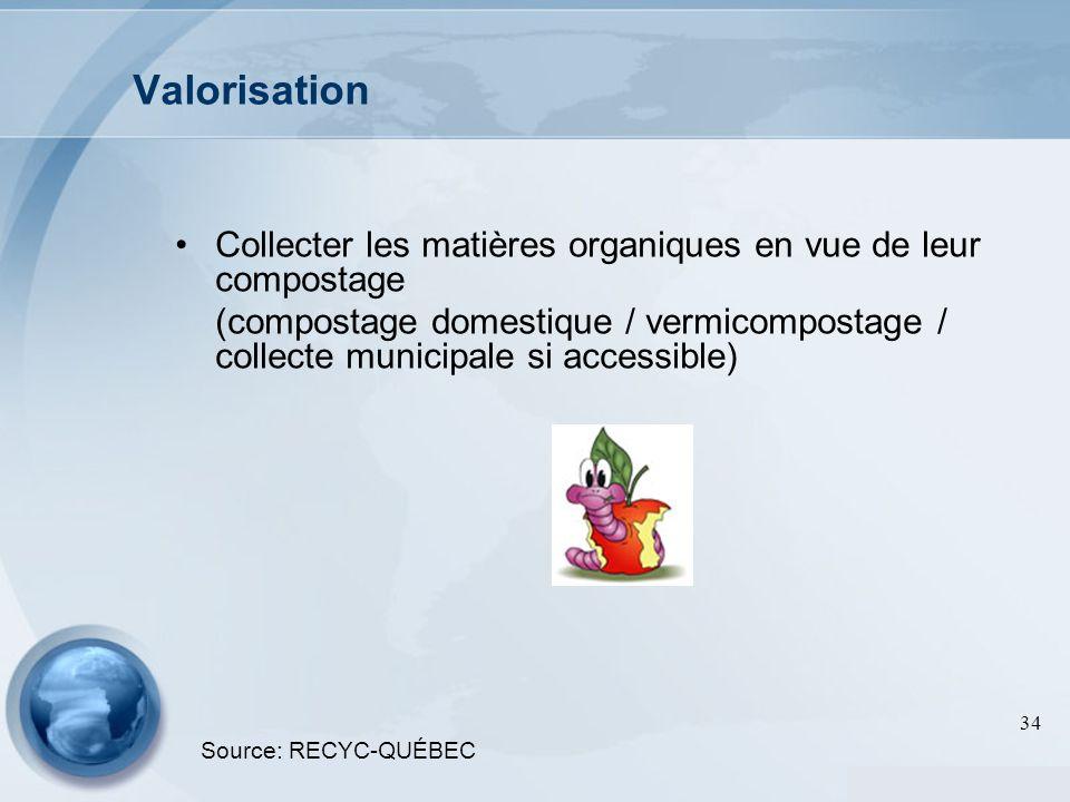 34 Valorisation Collecter les matières organiques en vue de leur compostage (compostage domestique / vermicompostage / collecte municipale si accessib