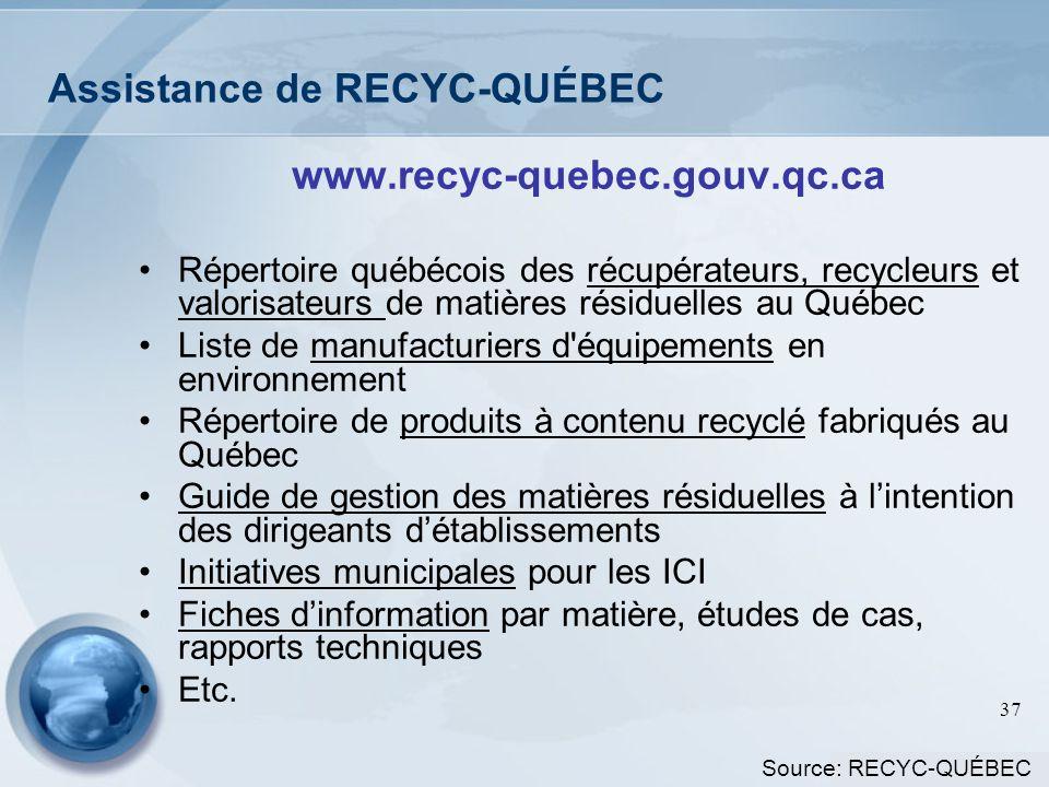 37 Assistance de RECYC-QUÉBEC www.recyc-quebec.gouv.qc.ca Répertoire québécois des récupérateurs, recycleurs et valorisateurs de matières résiduelles