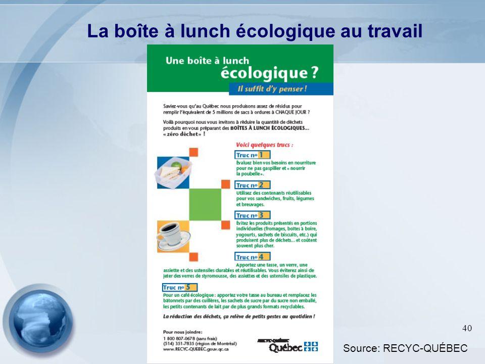 40 La boîte à lunch écologique au travail Source: RECYC-QUÉBEC