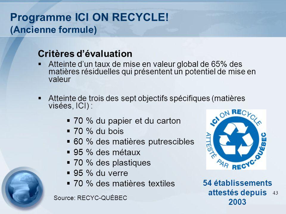 43 Programme ICI ON RECYCLE! (Ancienne formule) Critères dévaluation Atteinte dun taux de mise en valeur global de 65% des matières résiduelles qui pr