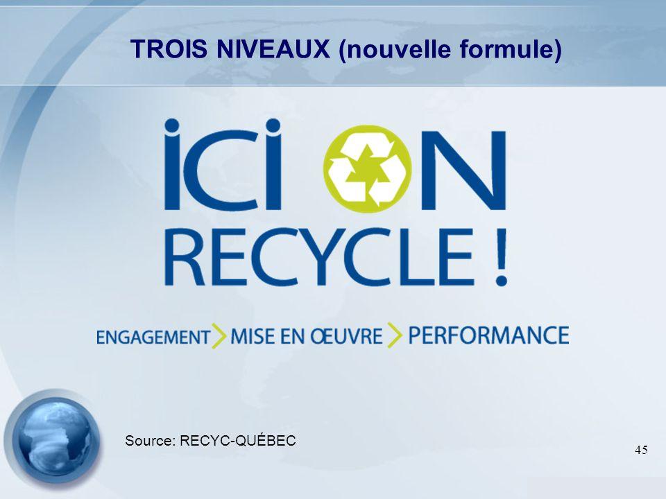 45 Source: RECYC-QUÉBEC TROIS NIVEAUX (nouvelle formule)