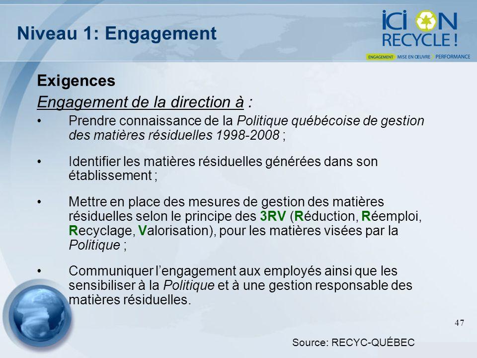 47 Niveau 1: Engagement Exigences Engagement de la direction à : Prendre connaissance de la Politique québécoise de gestion des matières résiduelles 1