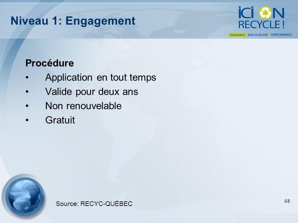 48 Niveau 1: Engagement Procédure Application en tout temps Valide pour deux ans Non renouvelable Gratuit Source: RECYC-QUÉBEC