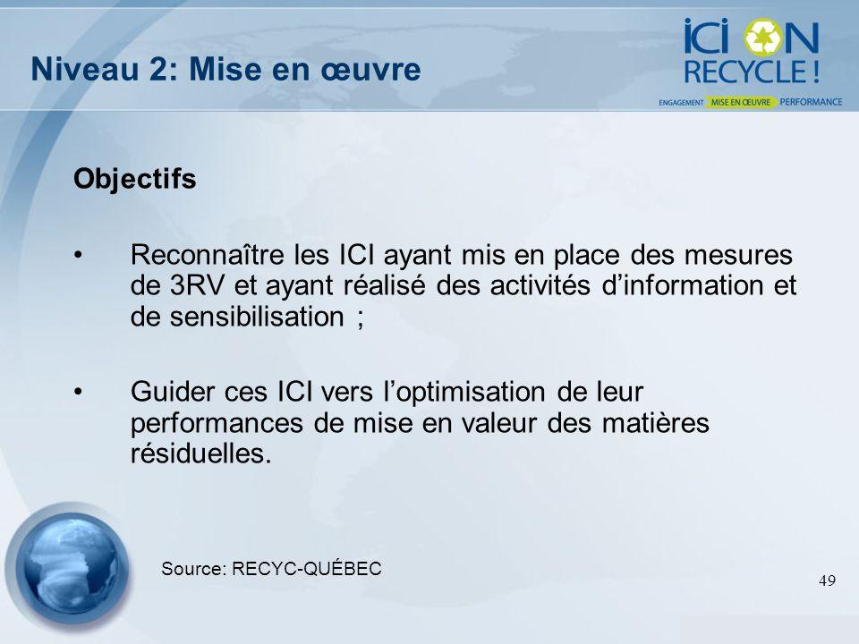 49 Objectifs Reconnaître les ICI ayant mis en place des mesures de 3RV et ayant réalisé des activités dinformation et de sensibilisation ; Guider ces
