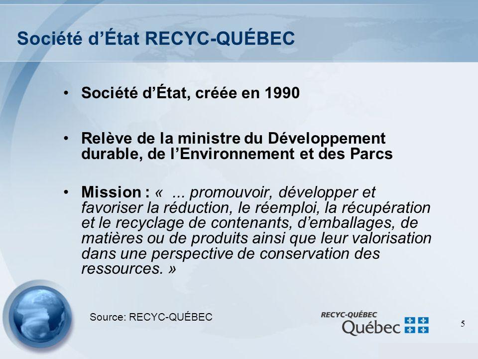 5 Société dÉtat RECYC-QUÉBEC Société dÉtat, créée en 1990 Relève de la ministre du Développement durable, de lEnvironnement et des Parcs Mission : «..