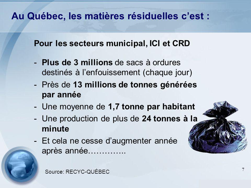 7 Pour les secteurs municipal, ICI et CRD -Plus de 3 millions de sacs à ordures destinés à lenfouissement (chaque jour) -Près de 13 millions de tonnes