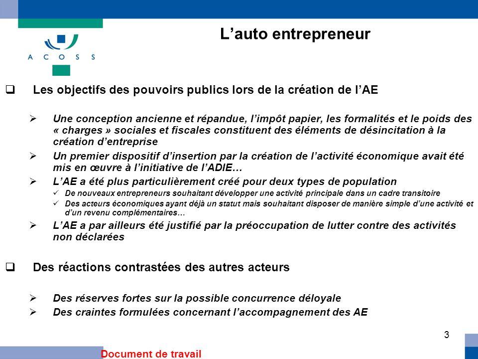 3 Lauto entrepreneur Les objectifs des pouvoirs publics lors de la création de lAE Une conception ancienne et répandue, limpôt papier, les formalités