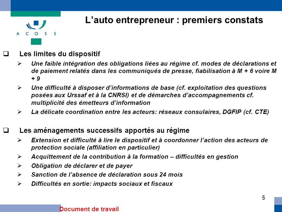 5 Lauto entrepreneur : premiers constats Les limites du dispositif Une faible intégration des obligations liées au régime cf. modes de déclarations et