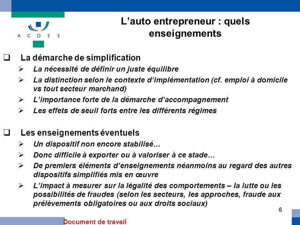 6 Lauto entrepreneur : quels enseignements La démarche de simplification La nécessité de définir un juste équilibre La distinction selon le contexte dimplémentation (cf.