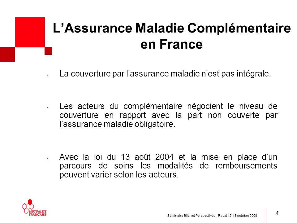 Séminaire Bilan et Perspectives – Rabat 12-13 octobre 2009 4 LAssurance Maladie Complémentaire en France La couverture par lassurance maladie nest pas