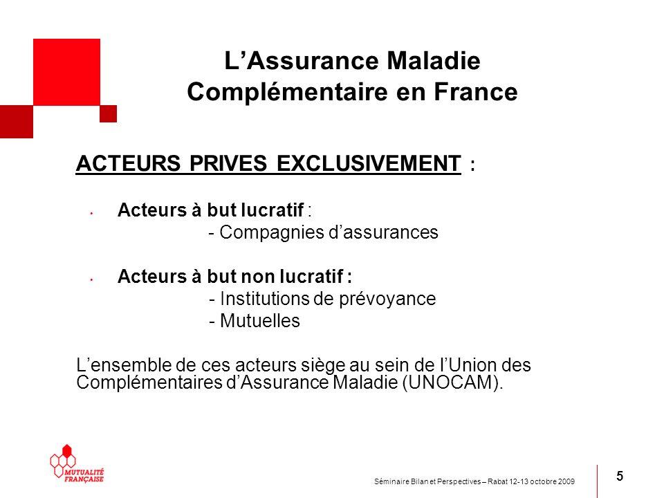 Séminaire Bilan et Perspectives – Rabat 12-13 octobre 2009 5 LAssurance Maladie Complémentaire en France ACTEURS PRIVES EXCLUSIVEMENT : Acteurs à but