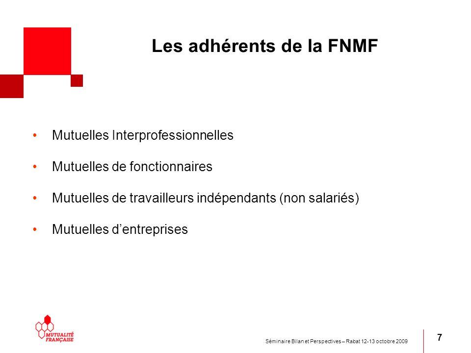 Séminaire Bilan et Perspectives – Rabat 12-13 octobre 2009 7 Les adhérents de la FNMF Mutuelles Interprofessionnelles Mutuelles de fonctionnaires Mutu