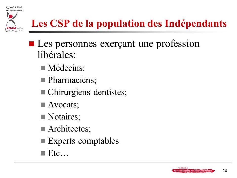 10 Les CSP de la population des Indépendants Les personnes exerçant une profession libérales: Médecins: Pharmaciens; Chirurgiens dentistes; Avocats; Notaires; Architectes; Experts comptables Etc…