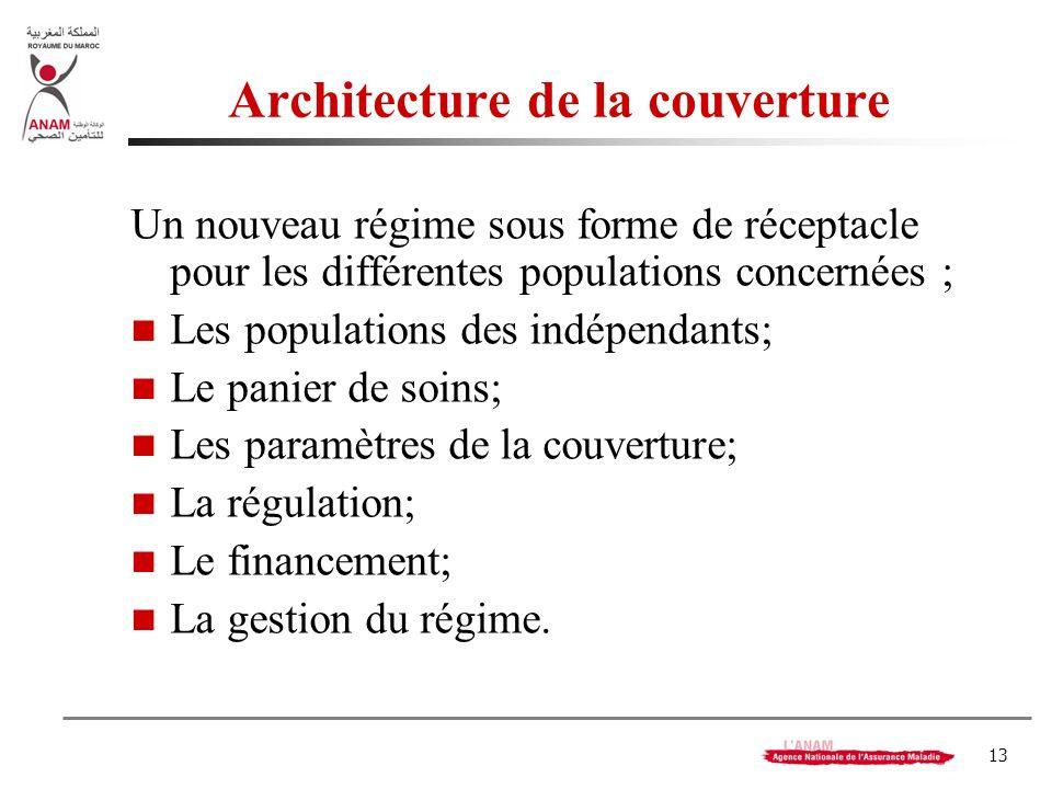13 Architecture de la couverture Un nouveau régime sous forme de réceptacle pour les différentes populations concernées ; Les populations des indépend