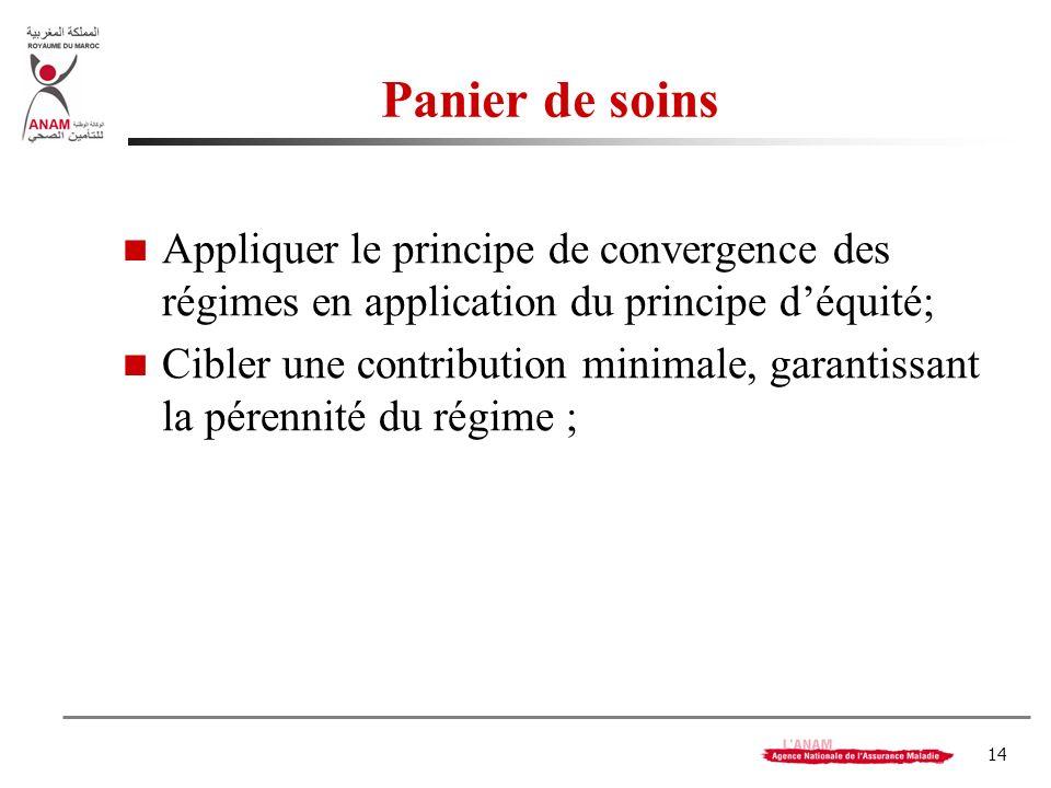 14 Panier de soins Appliquer le principe de convergence des régimes en application du principe déquité; Cibler une contribution minimale, garantissant