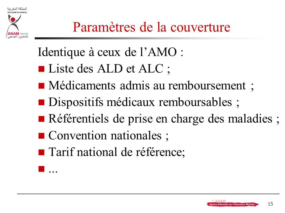 15 Paramètres de la couverture Identique à ceux de lAMO : Liste des ALD et ALC ; Médicaments admis au remboursement ; Dispositifs médicaux remboursabl
