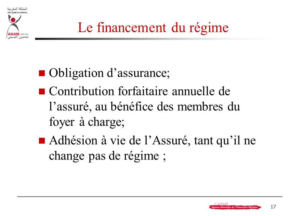 17 Le financement du régime Obligation dassurance; Contribution forfaitaire annuelle de lassuré, au bénéfice des membres du foyer à charge; Adhésion à