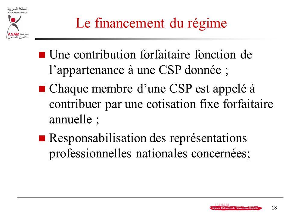 18 Le financement du régime Une contribution forfaitaire fonction de lappartenance à une CSP donnée ; Chaque membre dune CSP est appelé à contribuer p