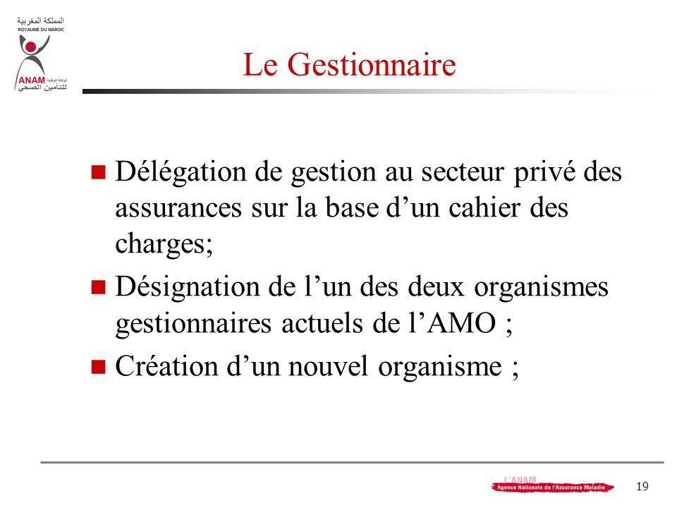 19 Le Gestionnaire Délégation de gestion au secteur privé des assurances sur la base dun cahier des charges; Désignation de lun des deux organismes ge