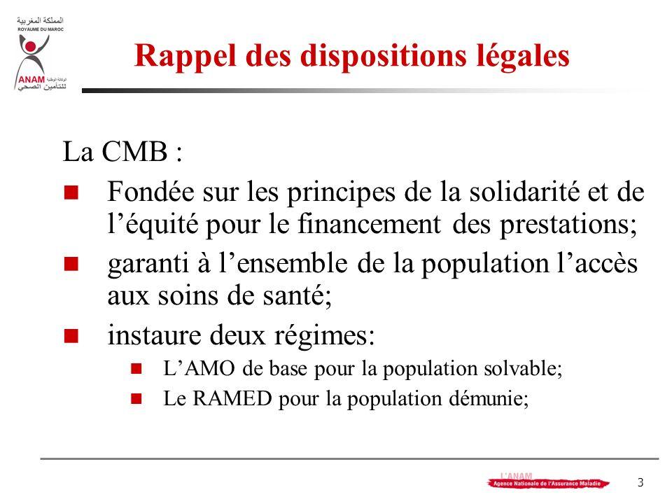 3 Rappel des dispositions légales La CMB : Fondée sur les principes de la solidarité et de léquité pour le financement des prestations; garanti à lens