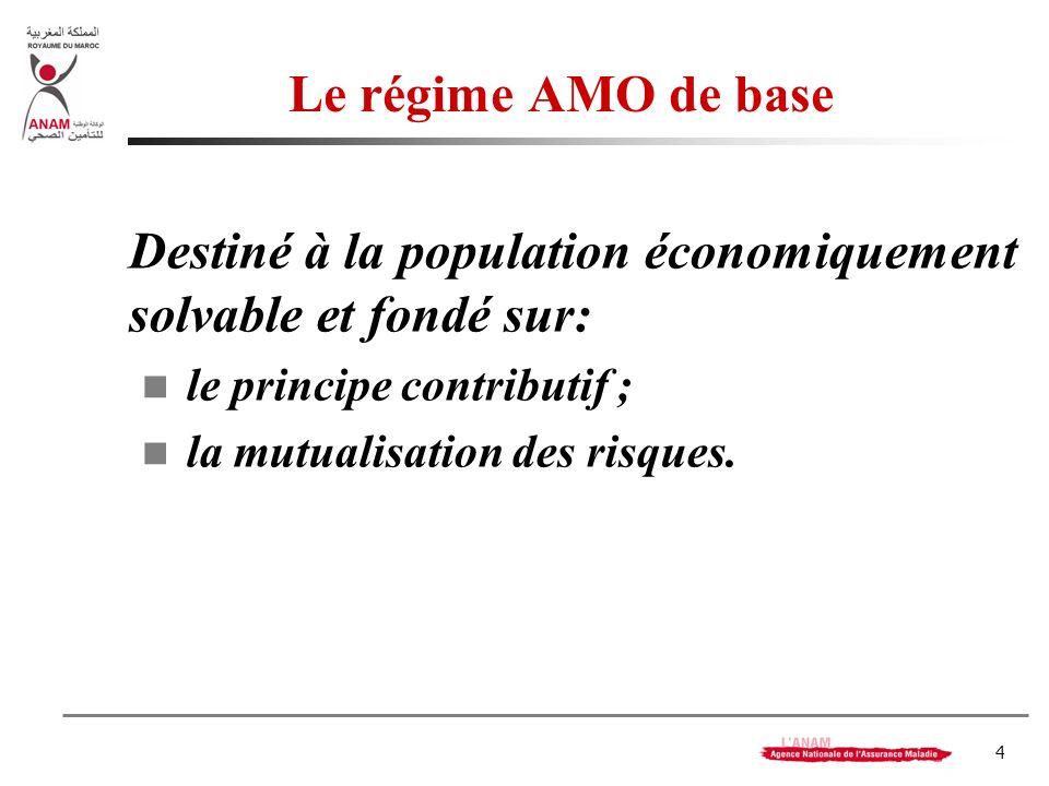 4 Le régime AMO de base Destiné à la population économiquement solvable et fondé sur: le principe contributif ; la mutualisation des risques.