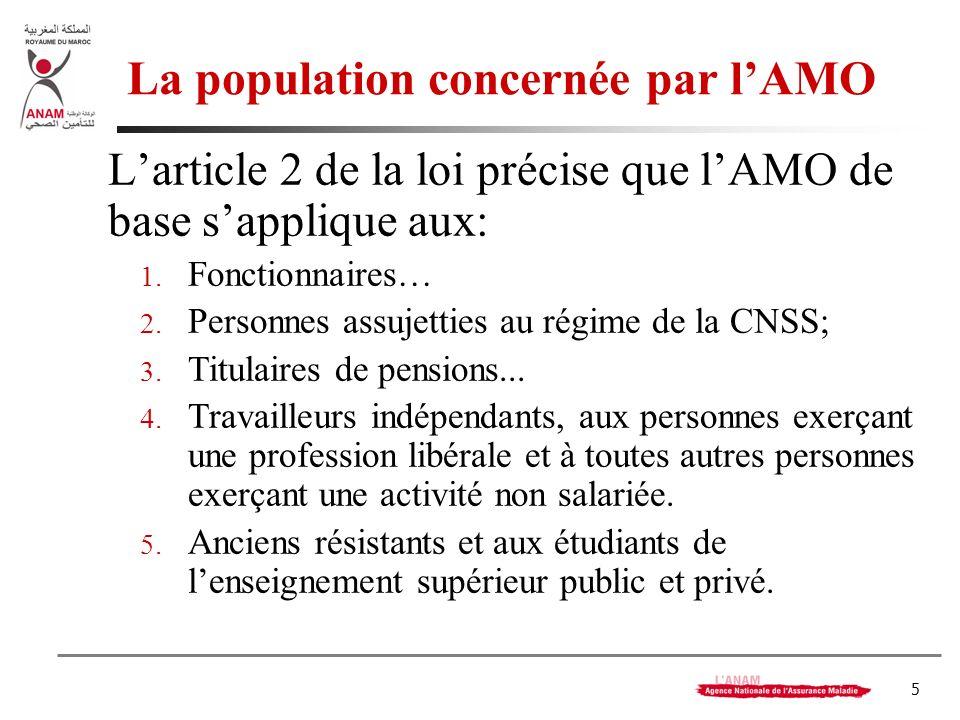 5 La population concernée par lAMO Larticle 2 de la loi précise que lAMO de base sapplique aux: 1. Fonctionnaires… 2. Personnes assujetties au régime