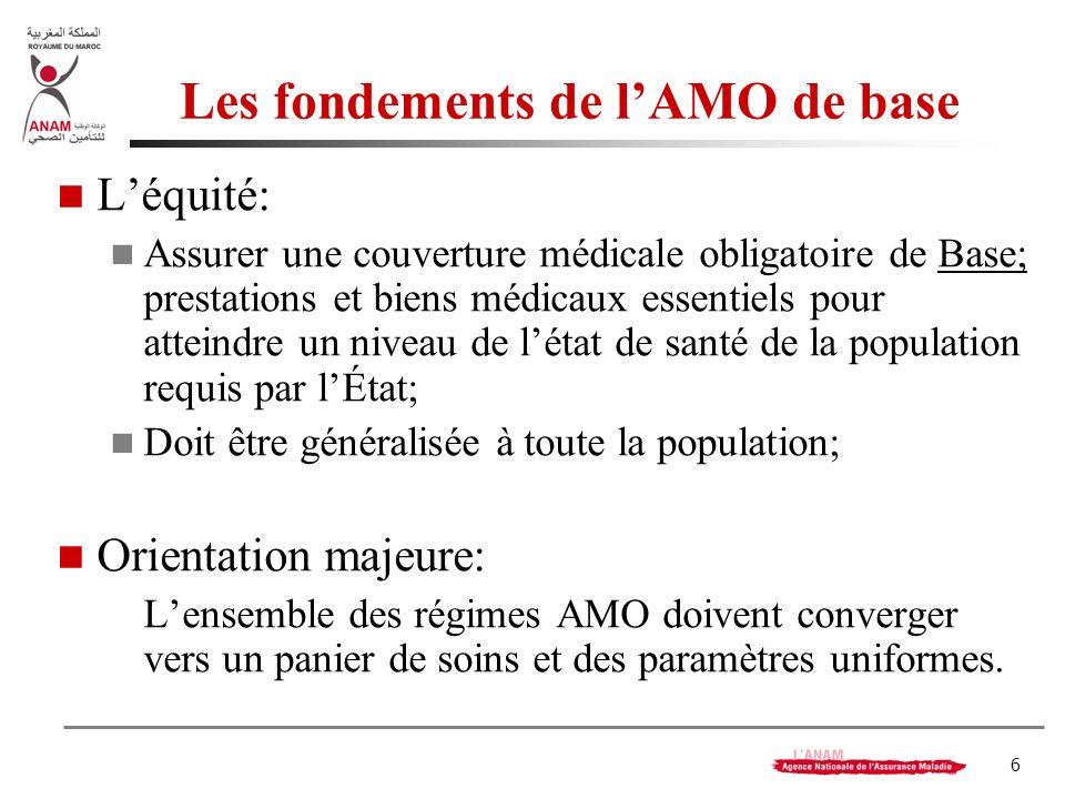 6 Les fondements de lAMO de base Léquité: Assurer une couverture médicale obligatoire de Base; prestations et biens médicaux essentiels pour atteindre