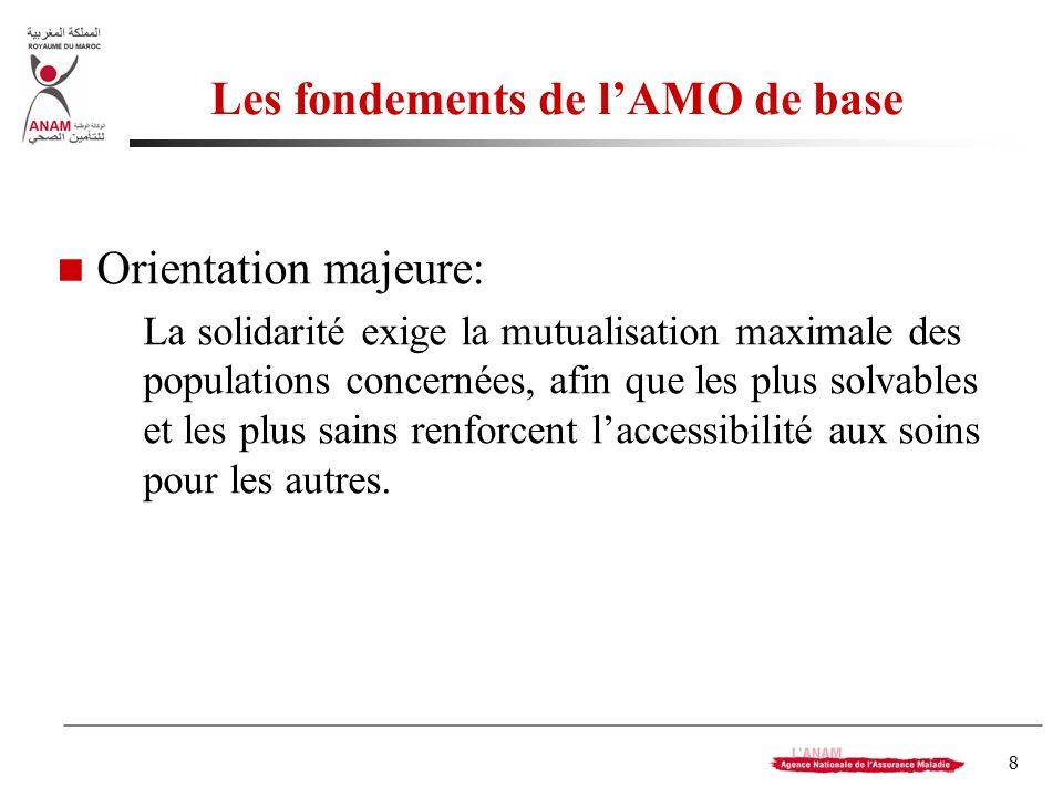 8 Les fondements de lAMO de base Orientation majeure: La solidarité exige la mutualisation maximale des populations concernées, afin que les plus solv