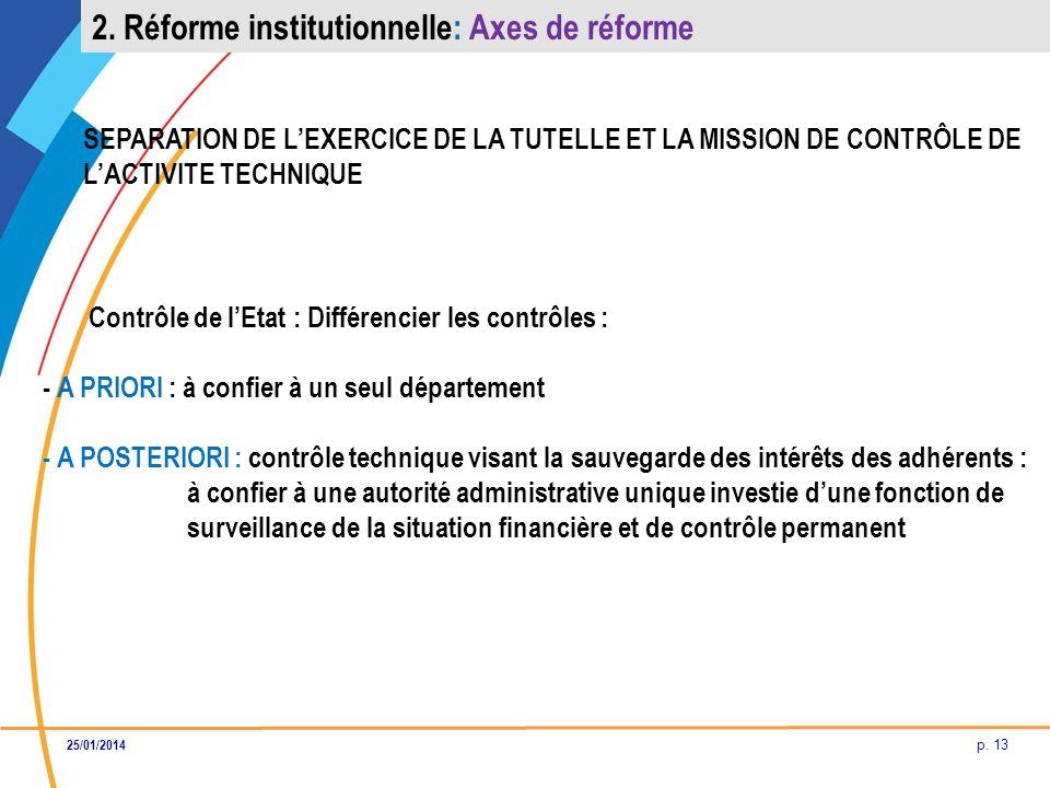 p. 13 SEPARATION DE LEXERCICE DE LA TUTELLE ET LA MISSION DE CONTRÔLE DE LACTIVITE TECHNIQUE Contrôle de lEtat : Différencier les contrôles : - A PRIO