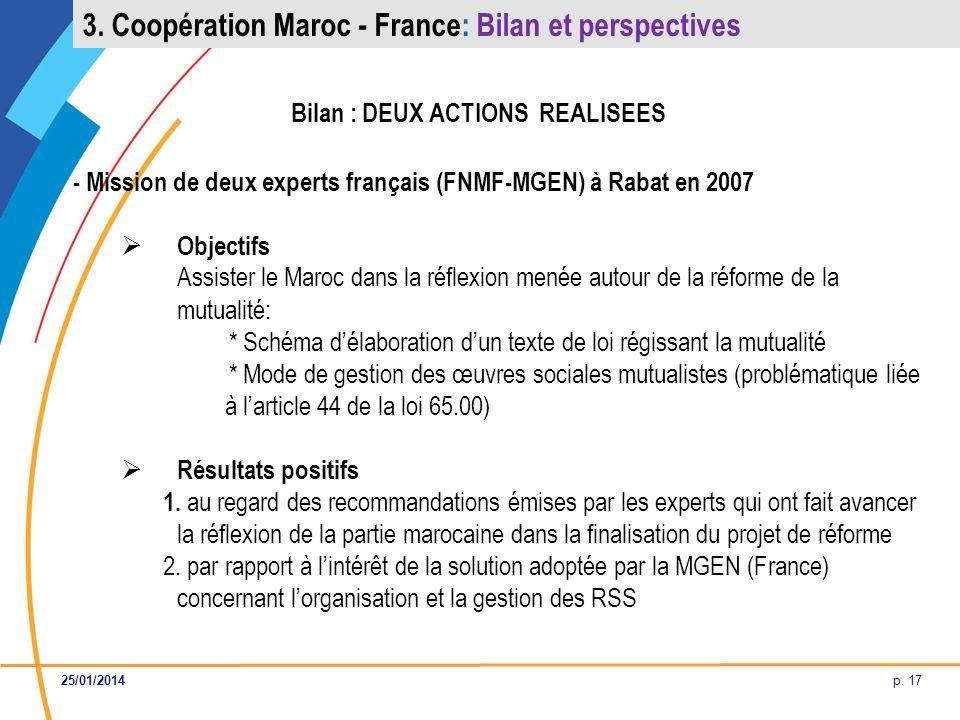 p. 17 Bilan : DEUX ACTIONS REALISEES - Mission de deux experts français (FNMF-MGEN) à Rabat en 2007 Objectifs Assister le Maroc dans la réflexion mené